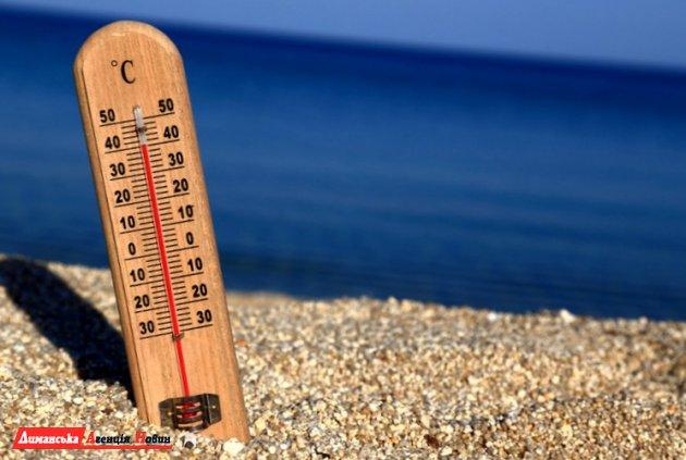Не всім сонце друг. Як вберегти себе від наслідків спеки? (фото)